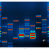 New two-day intensive training - DNA BOOT CAMP - November 3 and 4, 2016, Oakland